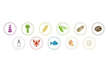 Analiza nietolerancji pokarmowej