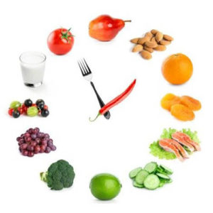 dieta czas